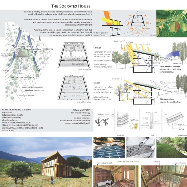 MA Prize 2012 - Green Dwelling, Design is Human - Honourable Mention: The Socrates House